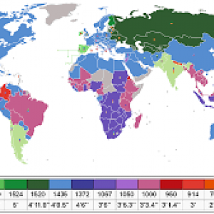 Gauges around the World.